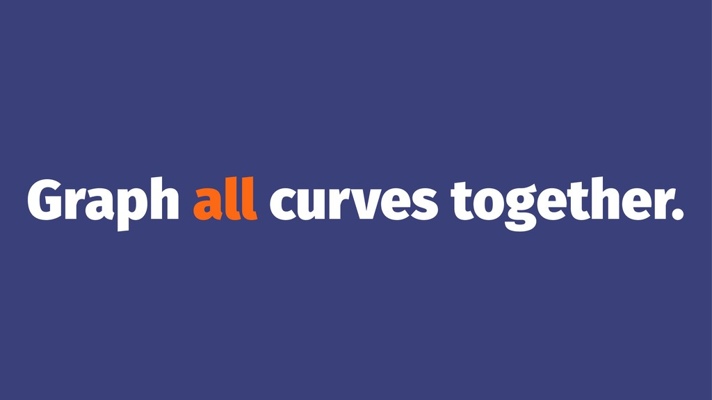 Graph all curves together.