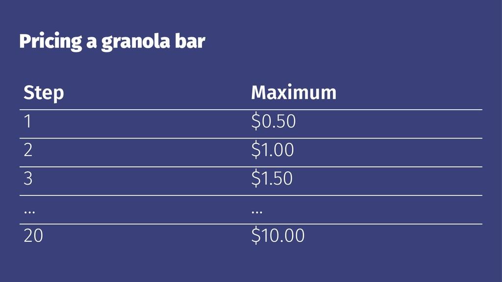 Pricing a granola bar Step Maximum 1 $0.50 2 $1...