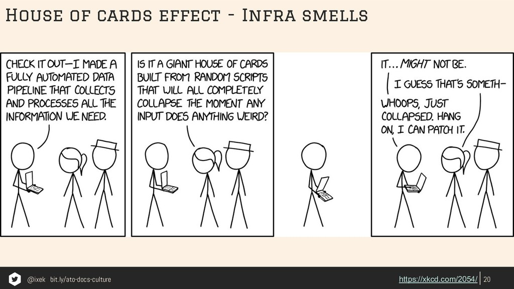 20 https://xkcd.com/2054/ House of cards effect...
