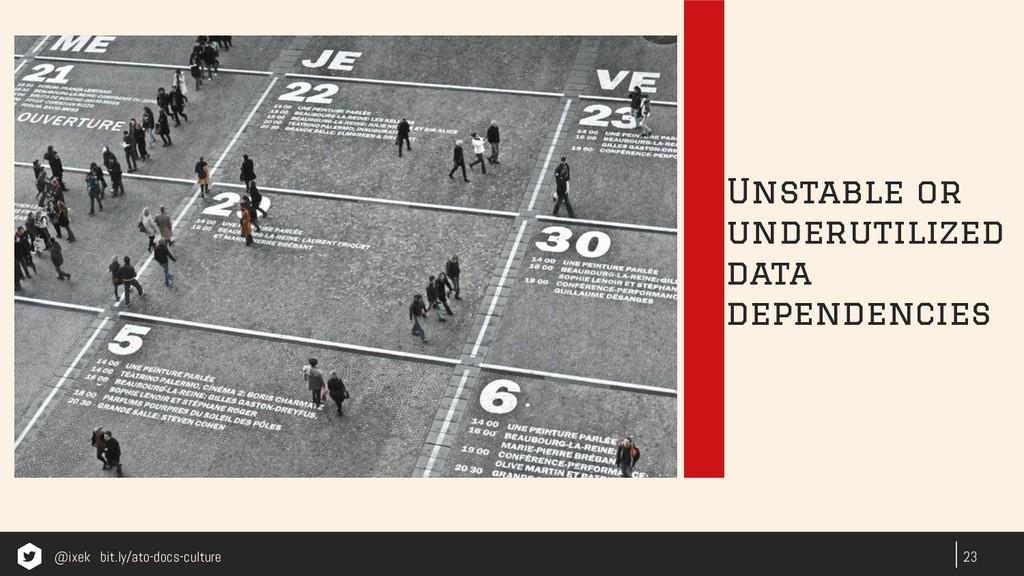23 Unstable or underutilized data dependencies ...