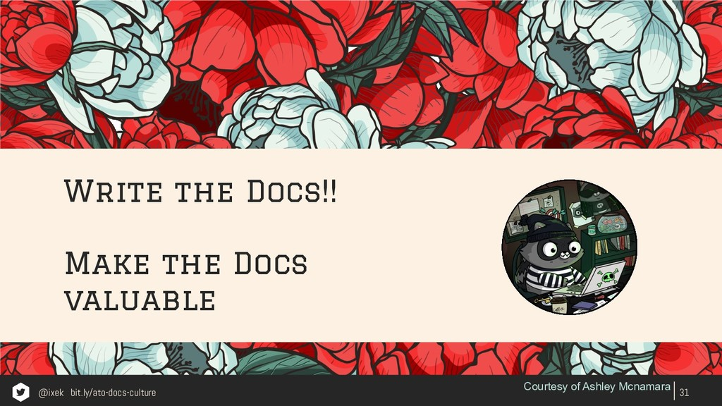 Write the Docs!! Make the Docs valuable 31 Cour...