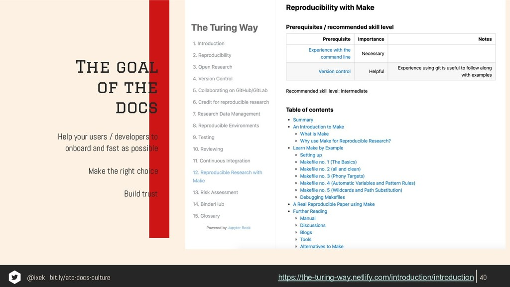 The goal of the docs Help your users / develope...