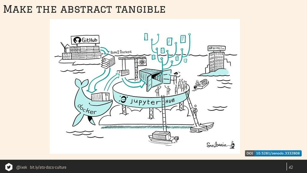 42 Make the abstract tangible @ixek bit.ly/ato-...