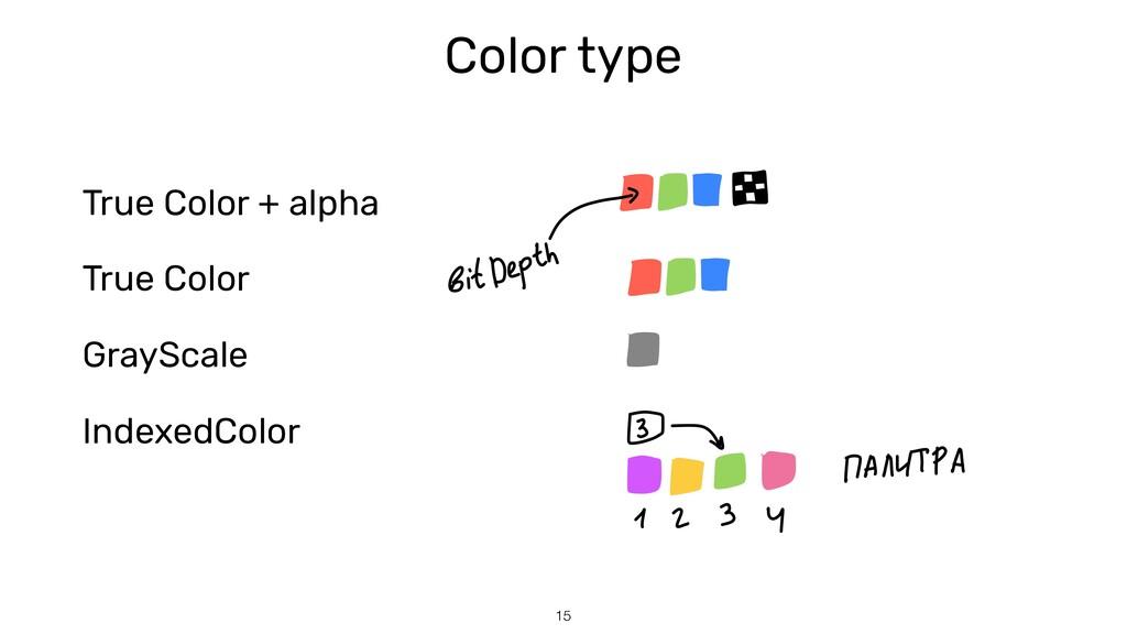 Color type True Color + alpha True Color GraySc...