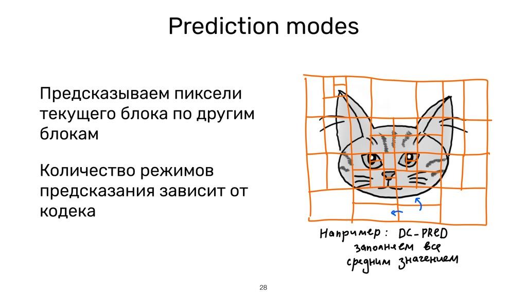 28 Prediction modes Предсказываем пиксели текущ...