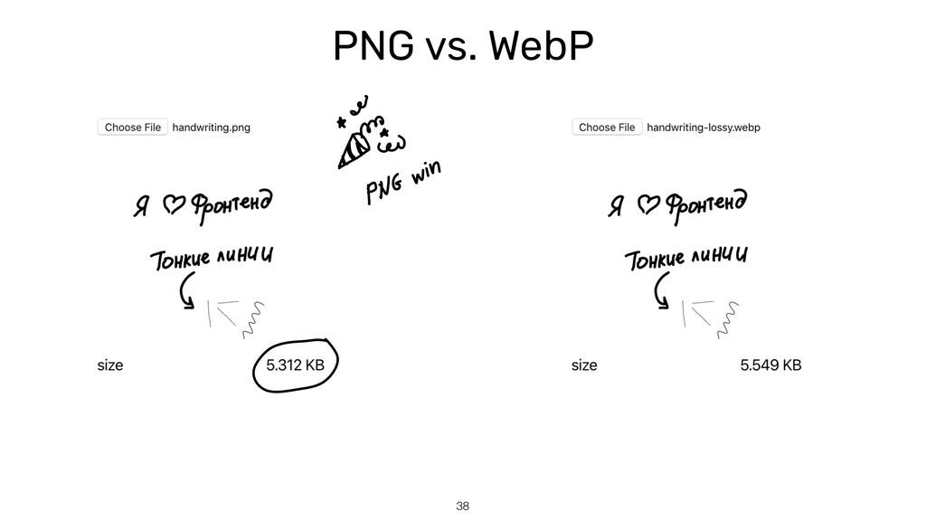 PNG vs. WebP 38