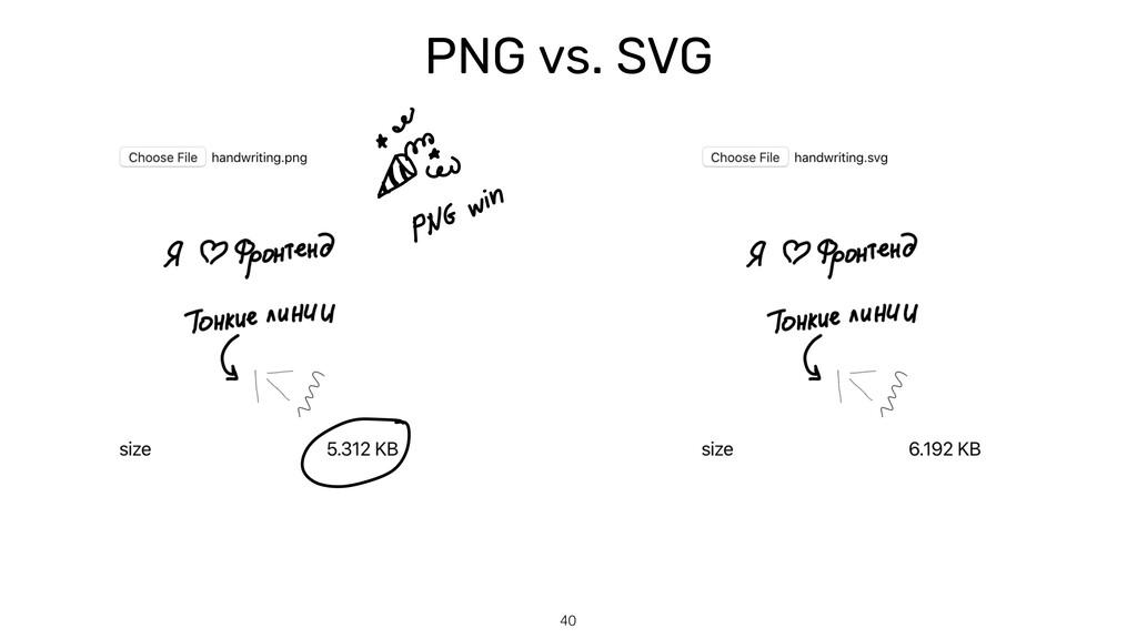 PNG vs. SVG 40