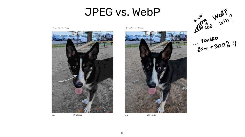 JPEG vs. WebP 43