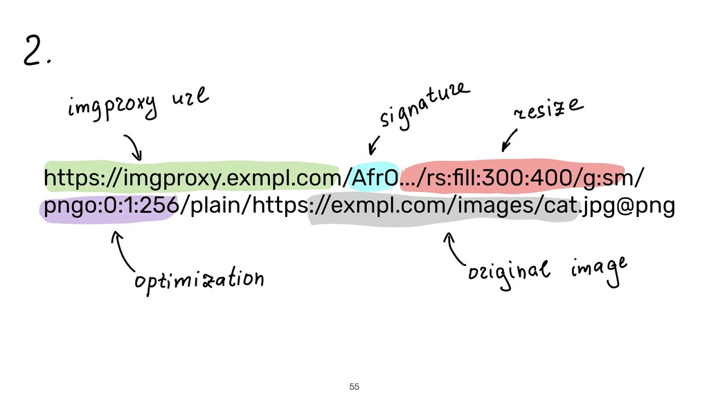 55 https:/ /imgproxy.exmpl.com/AfrO.../rs:fill:3...