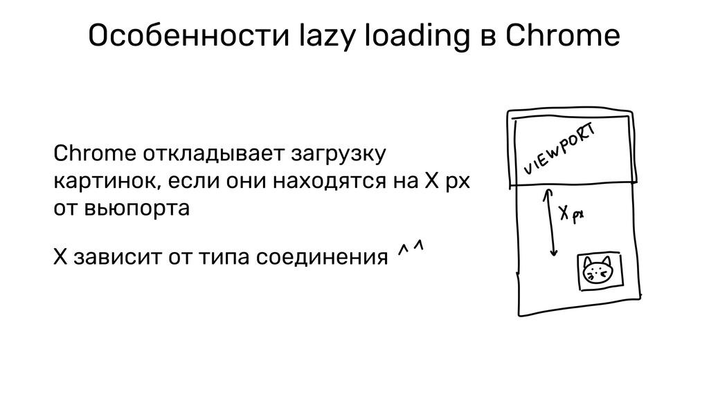 Особенности lazy loading в Сhrome Chrome отклад...