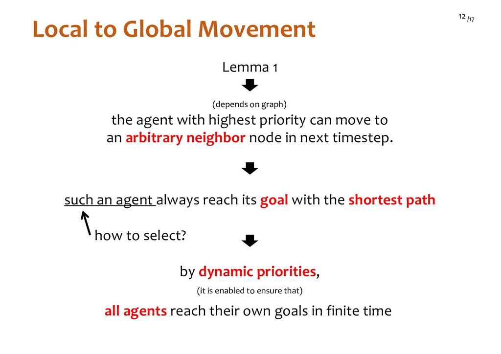 /17 12 Local to Global Movement Lemma 1 the age...