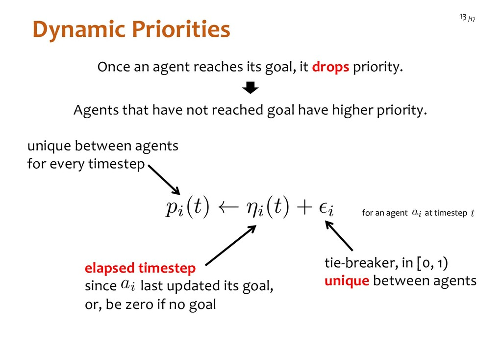 /17 13 Dynamic Priorities Once an agent reaches...