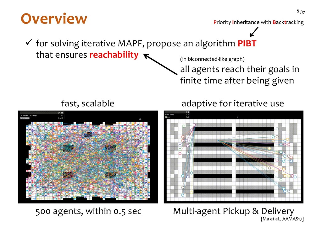 /17 5 Overview ü for solving iterative MAPF, pr...