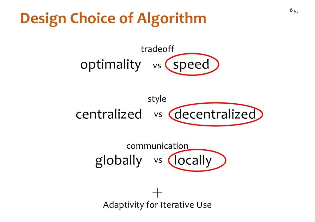 /17 6 Design Choice of Algorithm optimality vs ...