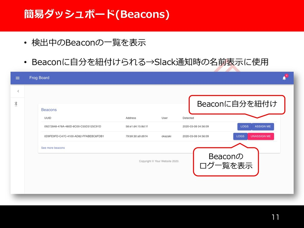 簡易ダッシュボード(Beacons)  • 検出中のBeaconの⼀覧を表⽰ • Beac...