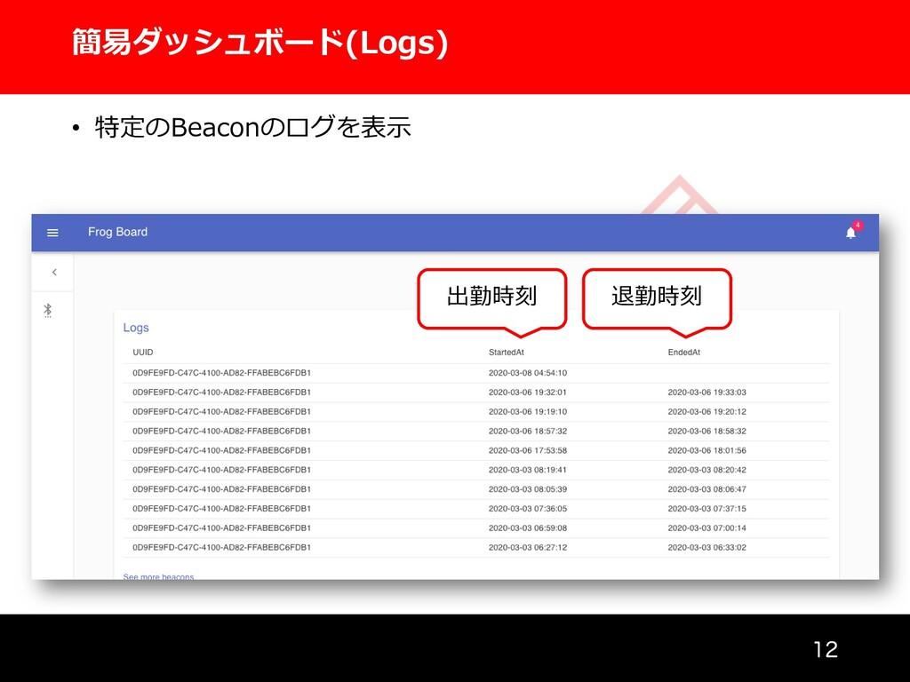 簡易ダッシュボード(Logs)  • 特定のBeaconのログを表⽰ 出勤時刻 退勤時刻