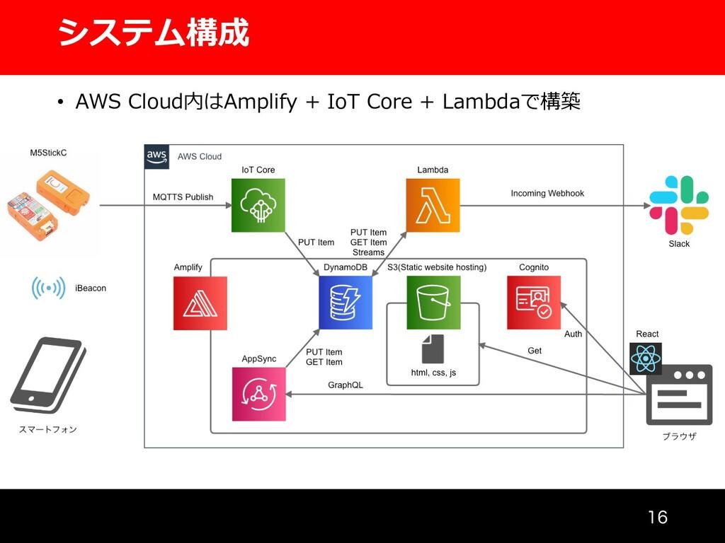 システム構成  • AWS Cloud内はAmplify + IoT Core + Lam...