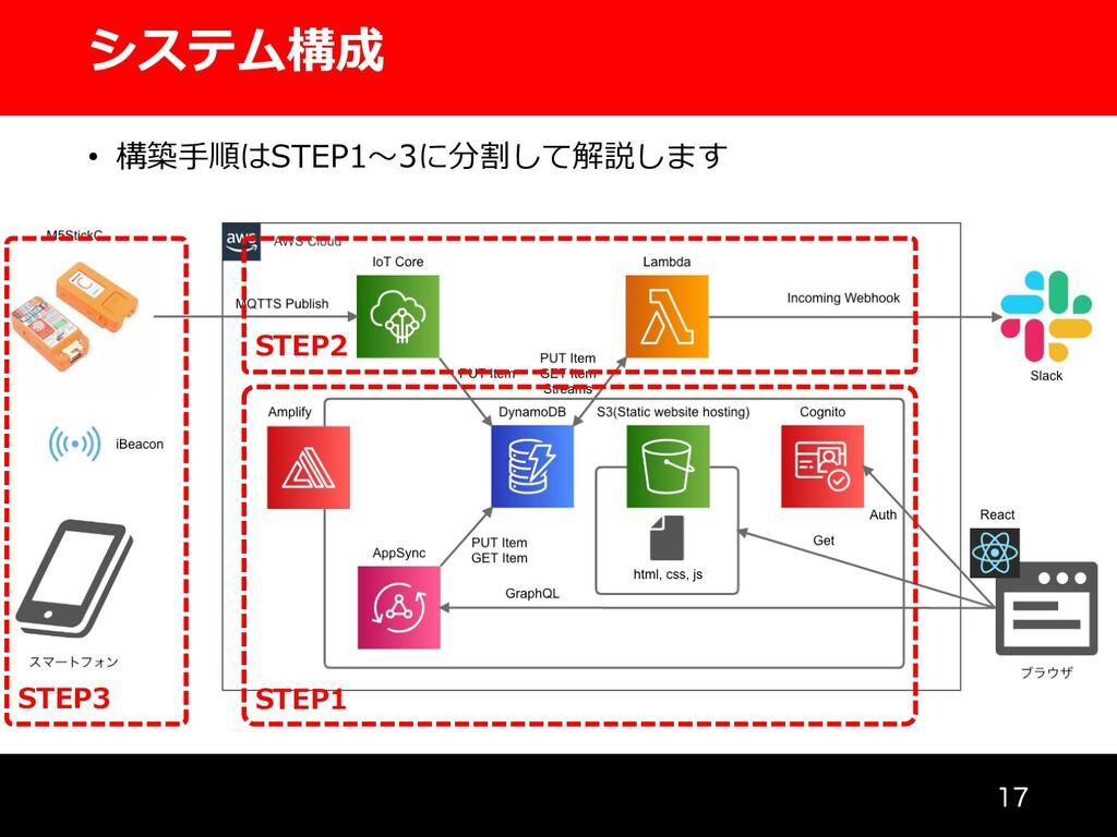 システム構成  STEP1 STEP2 STEP3 • 構築⼿順はSTEP1〜3に分割して...