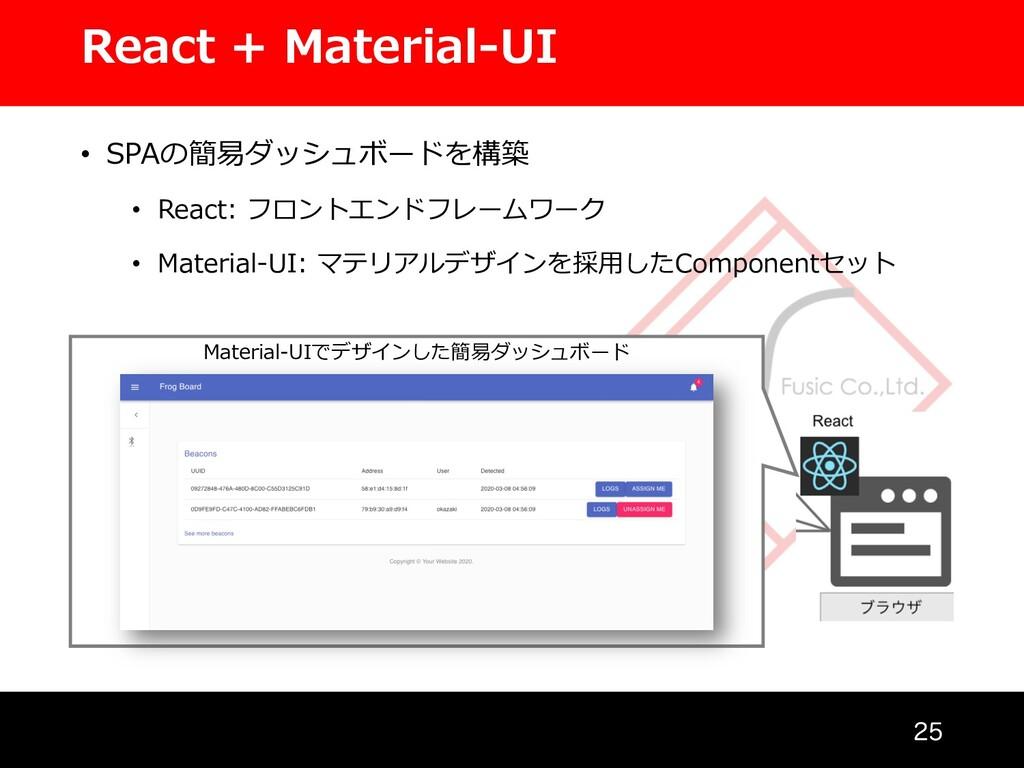React + Material-UI  • SPAの簡易ダッシュボードを構築 • Rea...