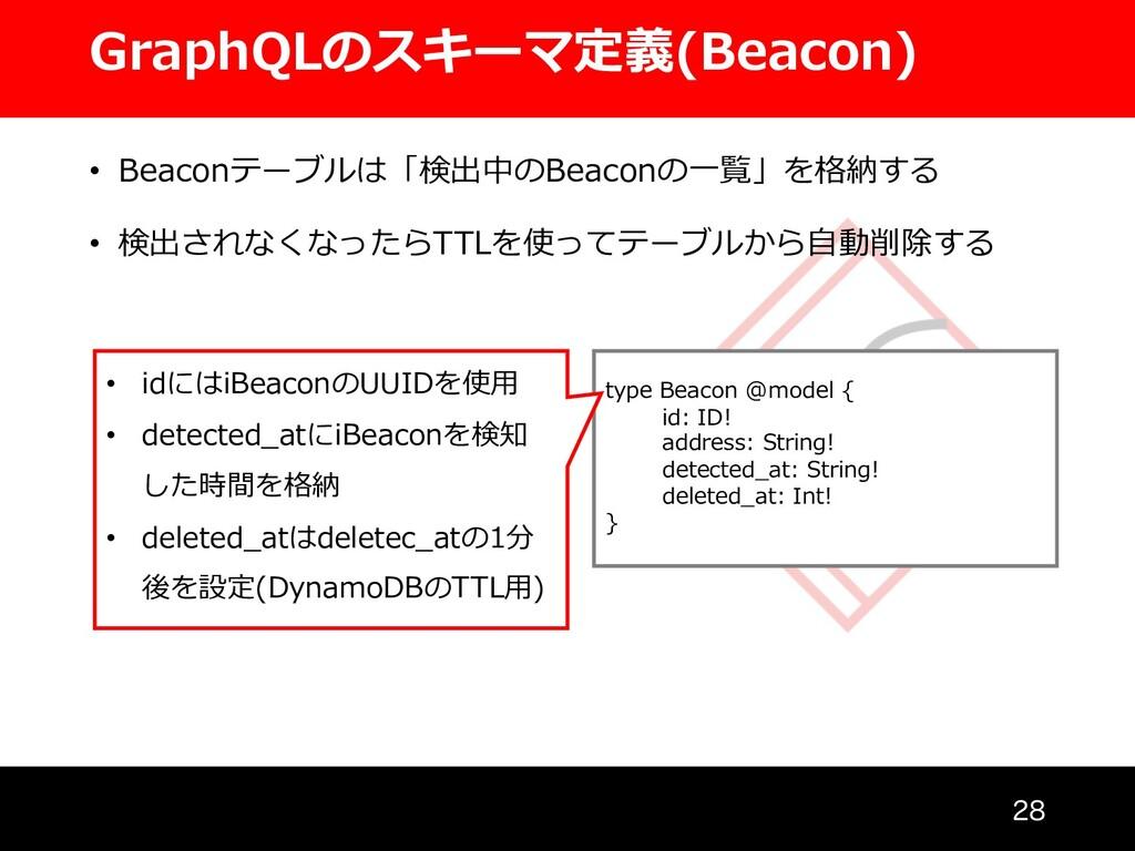 GraphQLのスキーマ定義(Beacon)  • Beaconテーブルは「検出中のBea...