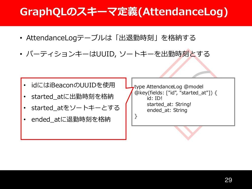 GraphQLのスキーマ定義(AttendanceLog)  • AttendanceLo...