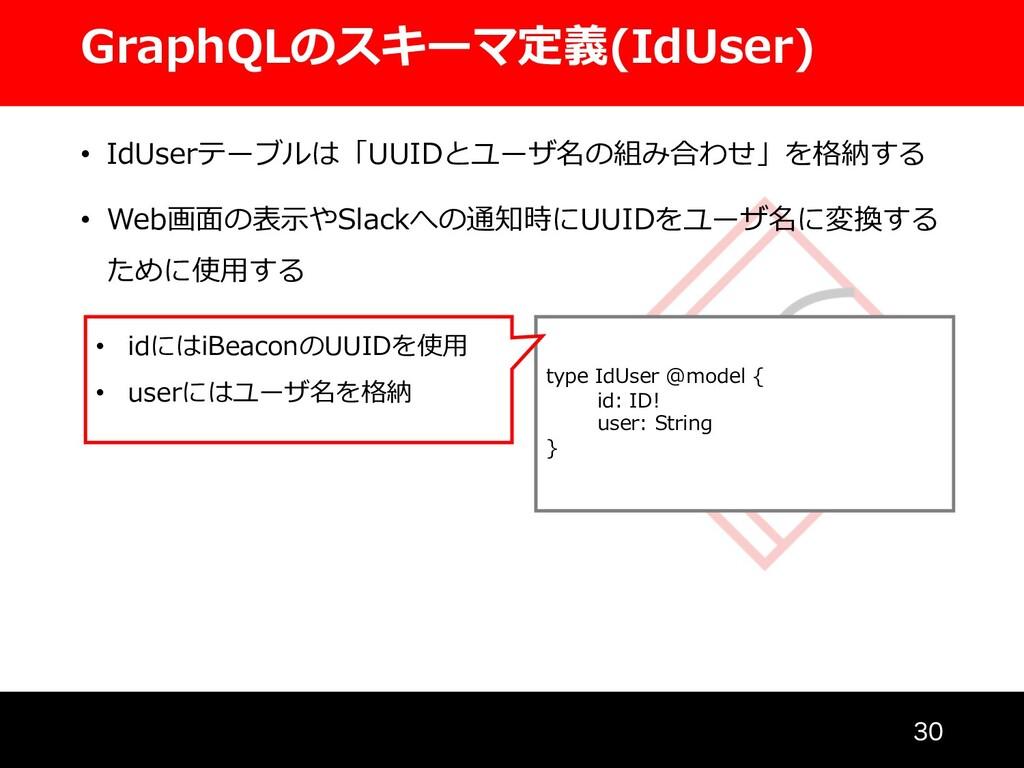 GraphQLのスキーマ定義(IdUser)  • IdUserテーブルは「UUIDとユー...
