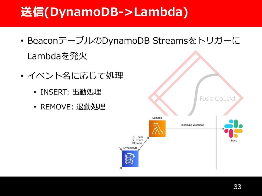 送信(DynamoDB->Lambda)  • BeaconテーブルのDynamoDB S...