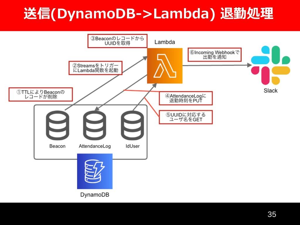 送信(DynamoDB->Lambda) 退勤処理