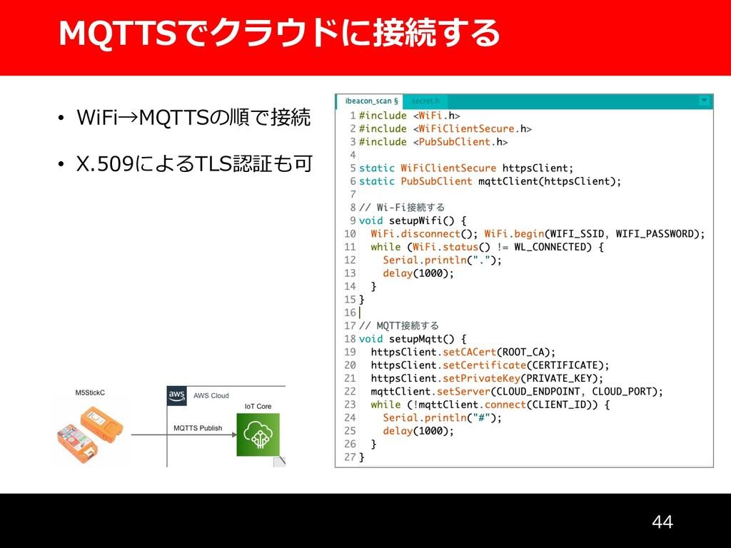 MQTTSでクラウドに接続する  • WiFi→MQTTSの順で接続 • X.509による...