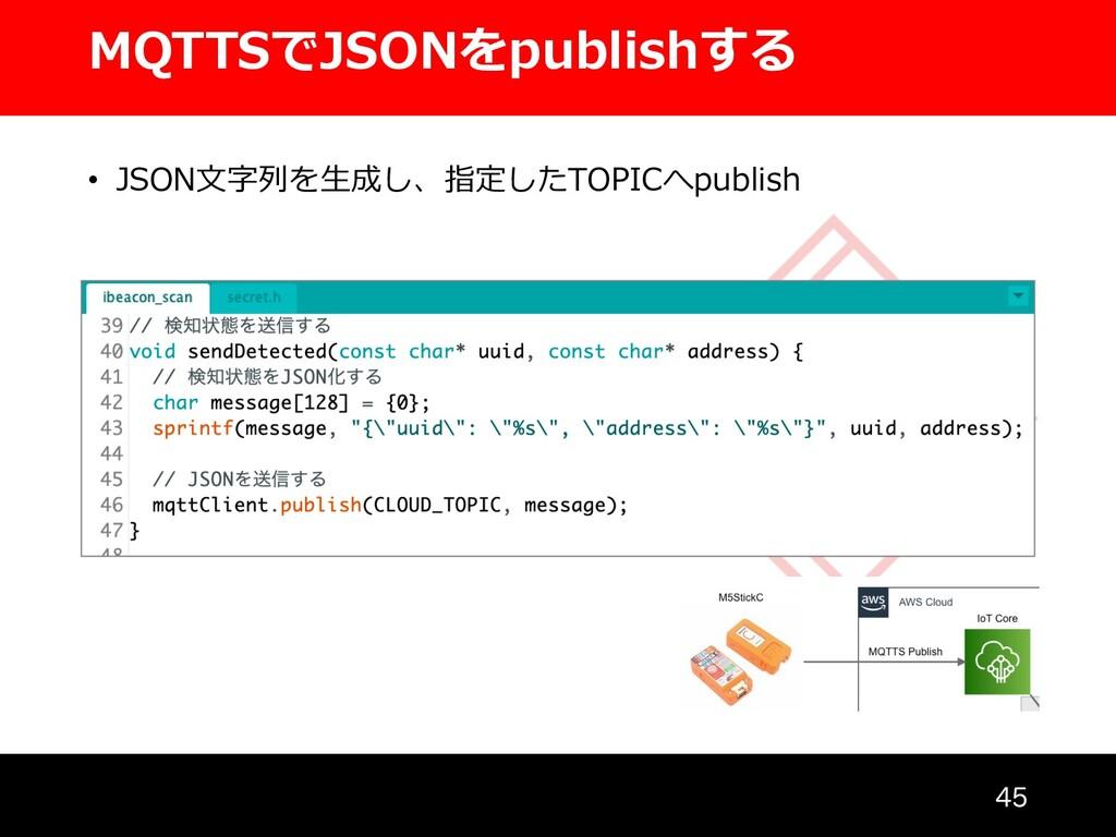 MQTTSでJSONをpublishする  • JSON⽂字列を⽣成し、指定したTOPIC...