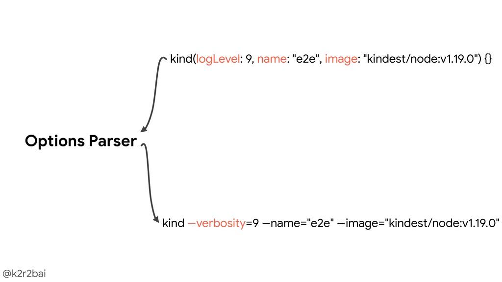 @k2r2bai Options Parser kind(logLevel: 9, name:...