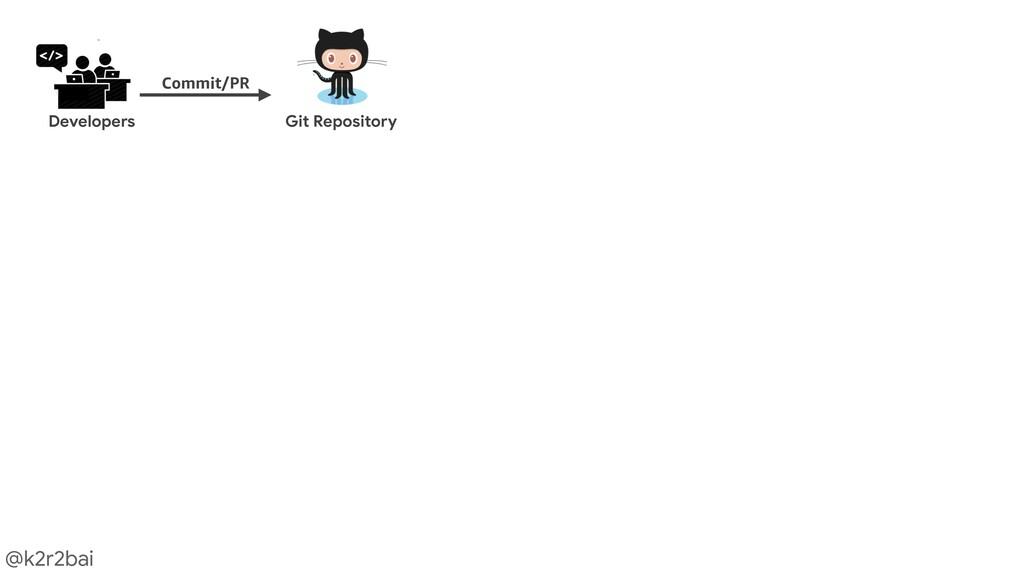 @k2r2bai Developers Git Repository Commit/PR