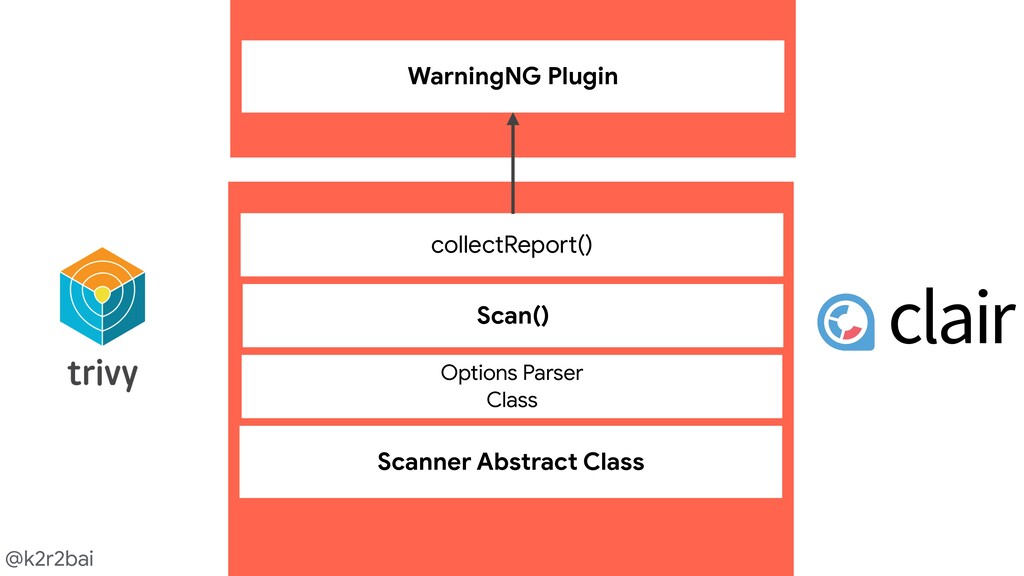 @k2r2bai Scanner Abstract Class Options Parser ...