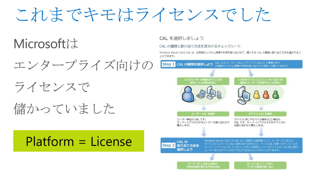 Platform = License