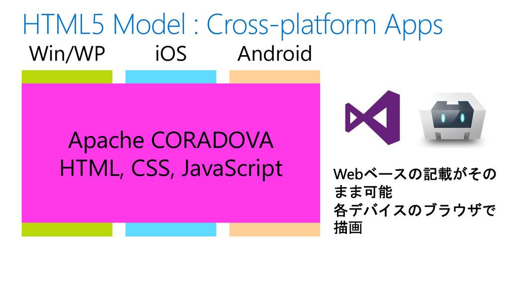 Win/WP iOS Android Apache CORADOVA HTML, CSS, J...