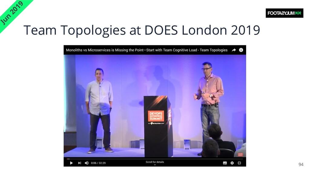 Team Topologies at DOES London 2019 94 Jun 2019
