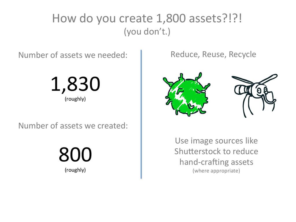 How do you create 1,800 assets?!...