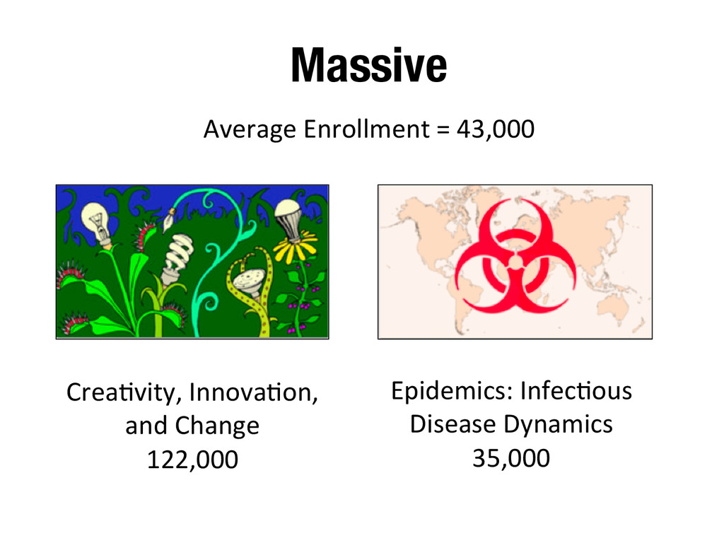 Massive
