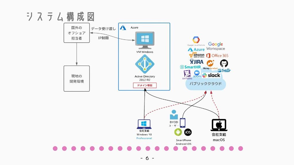 システム構成図 - 6 -