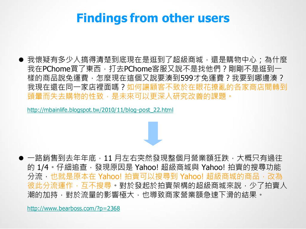 Findings from other users  我懷疑有多少人搞得清楚到底現在是逛到了...