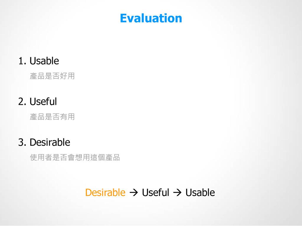 Evaluation 1. Usable 產品是否好用 2. Useful 產品是否有用 3....