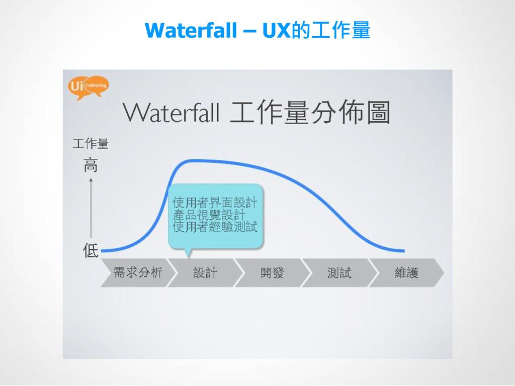 Waterfall – UX的工作量