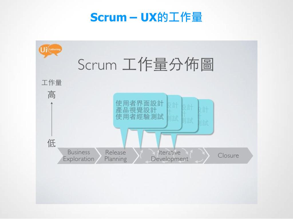 Scrum – UX的工作量