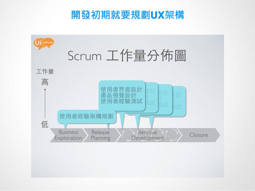 開發初期就要規劃UX架構