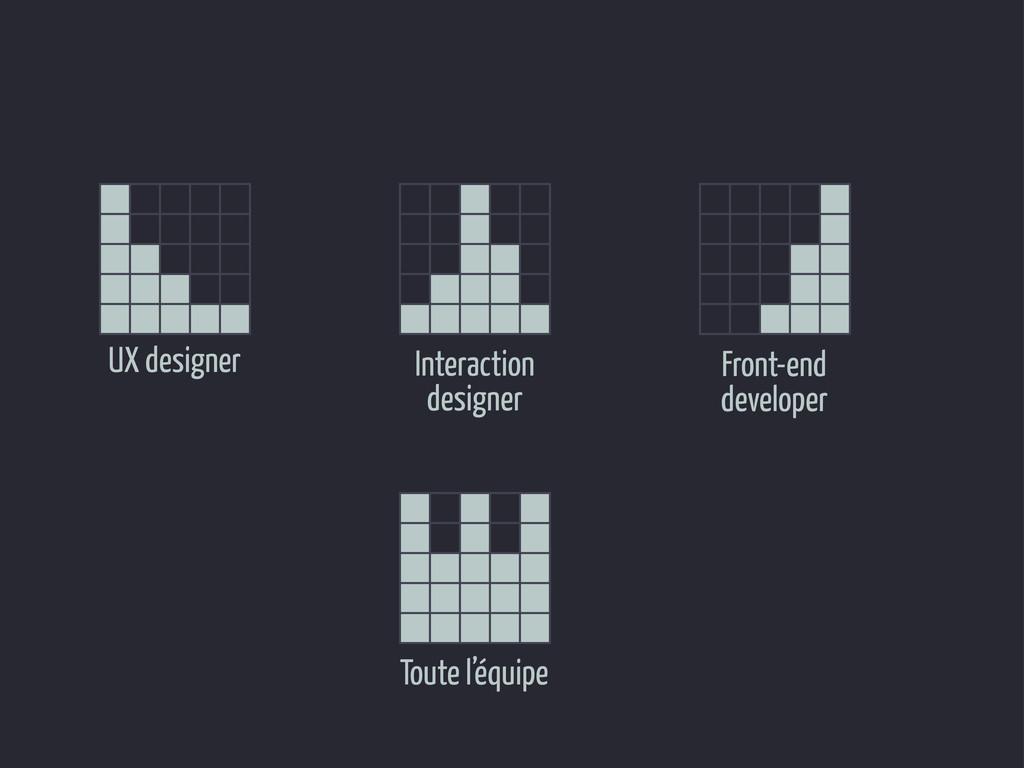 UX designer Interaction designer Front-end deve...