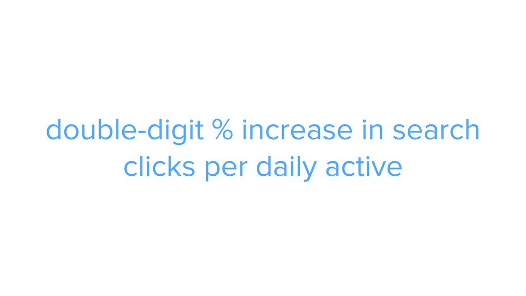 ADS double-digit % increase in search clicks pe...