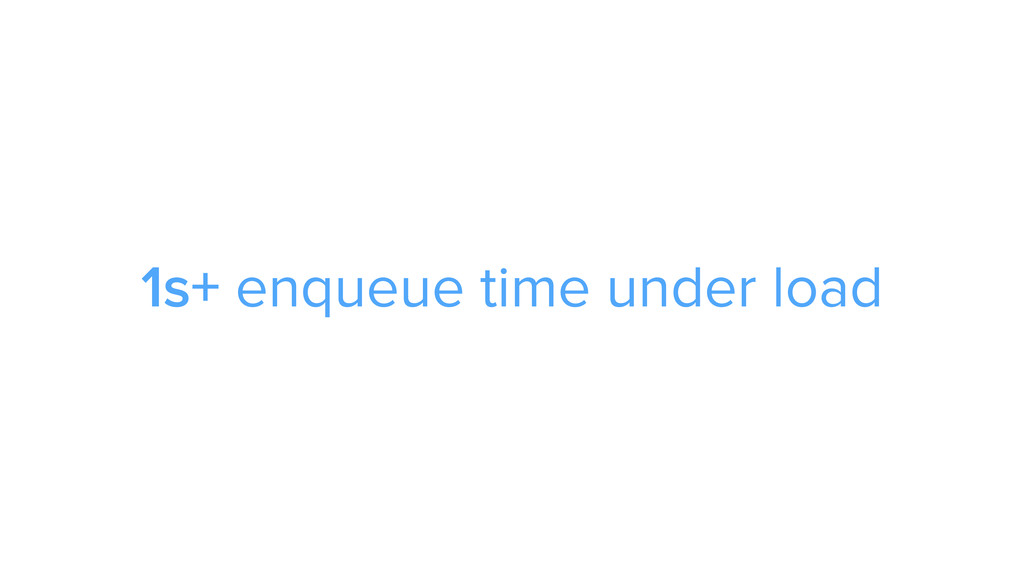 CAROUSEL ADS ADS 1s+ enqueue time under load