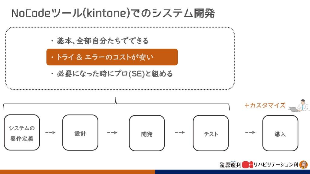 NoCodeツール(kintone)でのシステム開発 +カスタマイズ システムの 要件定義 設...