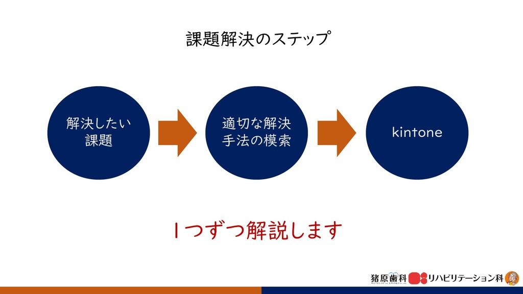 解決したい 課題 適切な解決 手法の模索 kintone 課題解決のステップ 1つずつ解説します