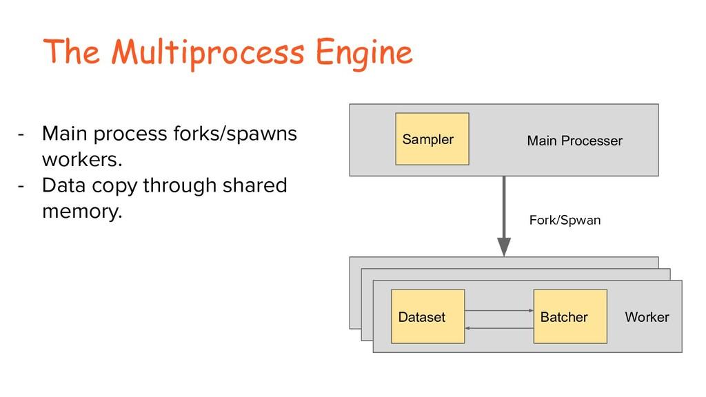 Main Processer Worker Worker The Multiprocess E...